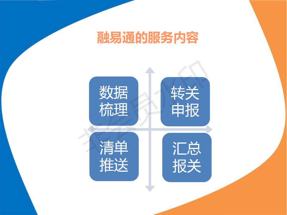 融易通项目简介(跨境电子商务出口综合服务平台)_10.png