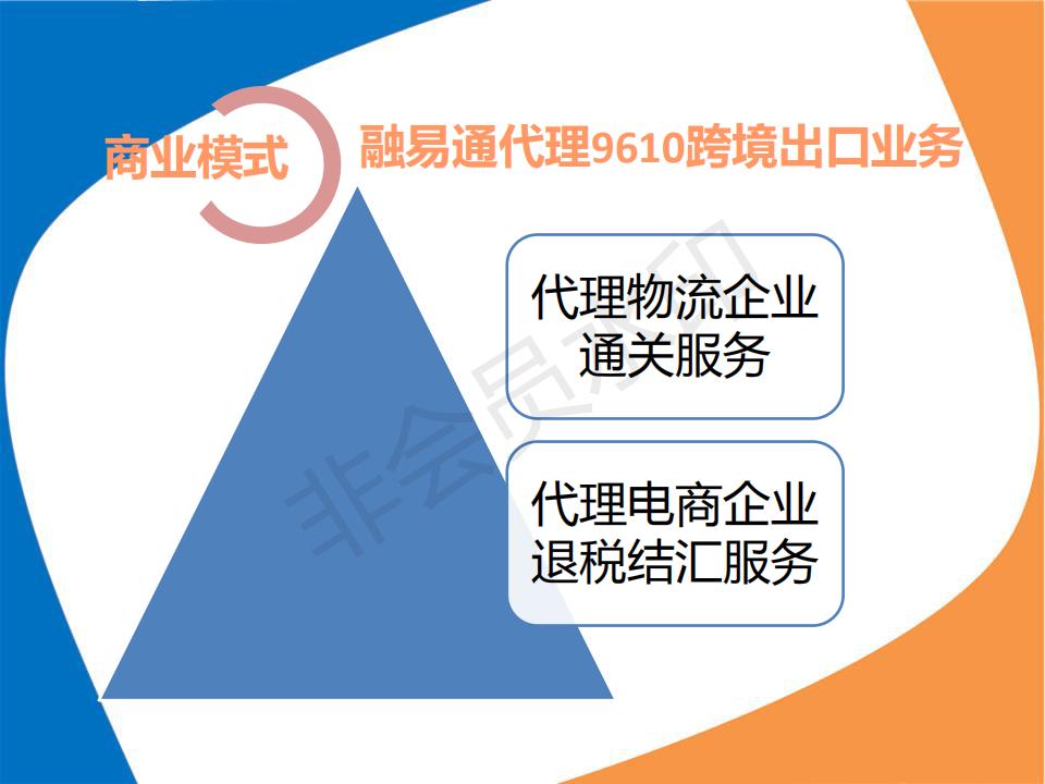 融易通项目简介(跨境电子商务出口综合服务平台)_07.png