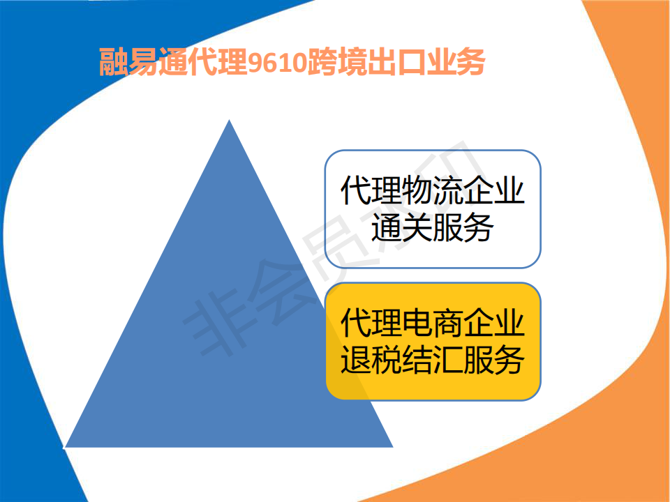 融易通项目简介(跨境电子商务出口综合服务平台)_11.png